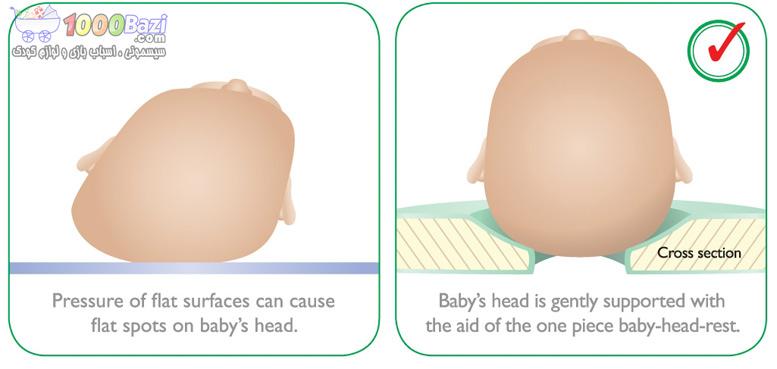 تشک محافظ سر نوزاد