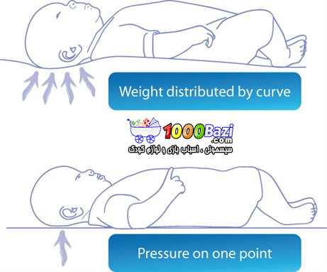 تشک جدید ضد رفلاکس نوزاد